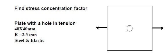 مدل سازی سوراخ تحت کشش در آباکوس