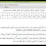 تصمیم گیری به روش AHP در Excel