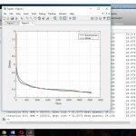 آموزش برازش منحنی با الگوریتم فرا ابتکاری